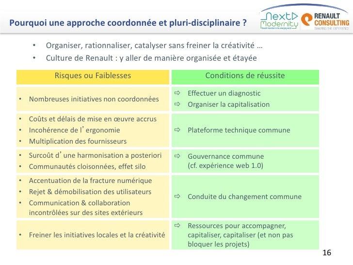 Pourquoi une approche coordonnée et pluri-disciplinaire ?      •    Organiser, rationnaliser, catalyser sans freiner la cr...