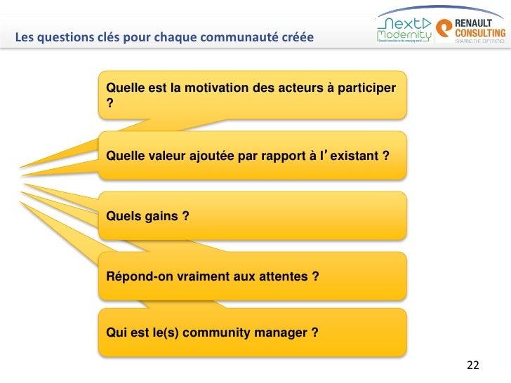Les questions clés pour chaque communauté créée              Quelle est la motivation des acteurs à participer            ...