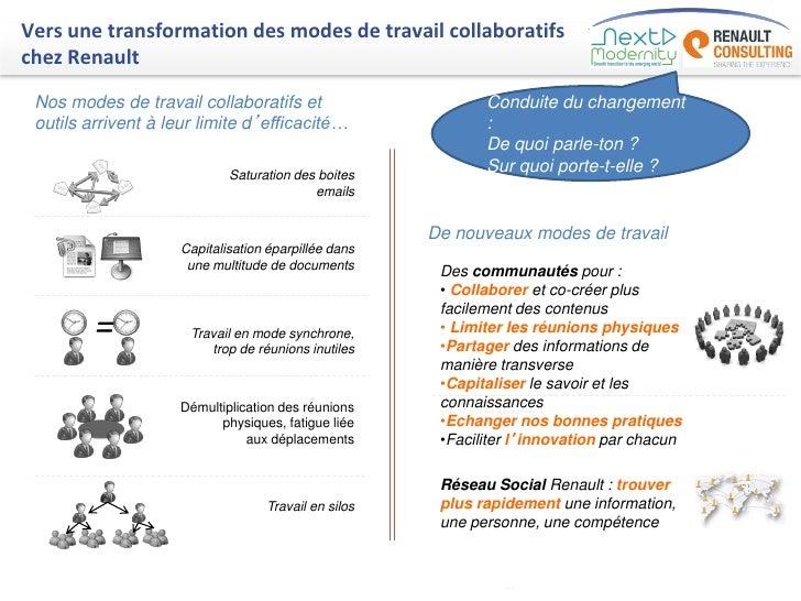 Vers une transformation des modes de travail collaboratifschez Renault Nos modes de travail collaboratifs et              ...