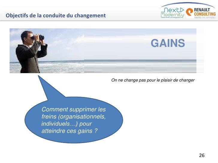 Objectifs de la conduite du changement                                                             GAINS                  ...