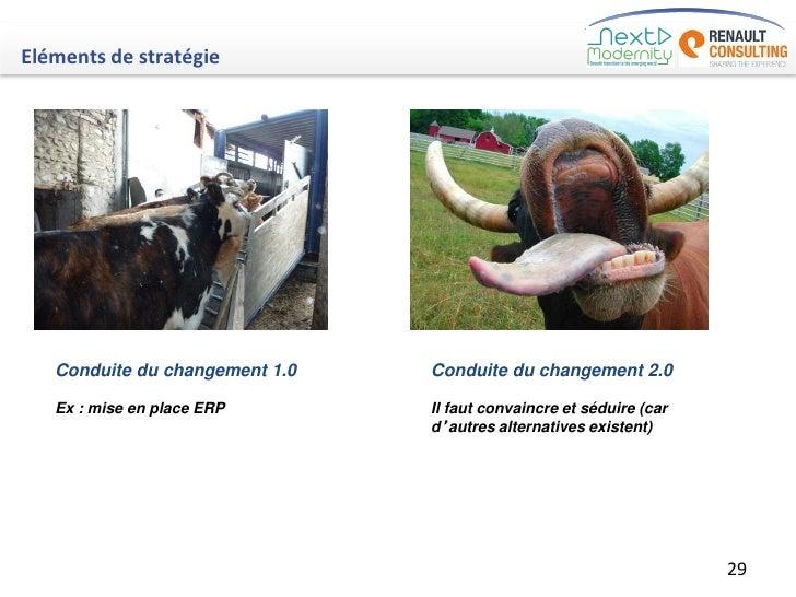 Eléments de stratégie   Conduite du changement 1.0   Conduite du changement 2.0   Ex : mise en place ERP       Il faut con...