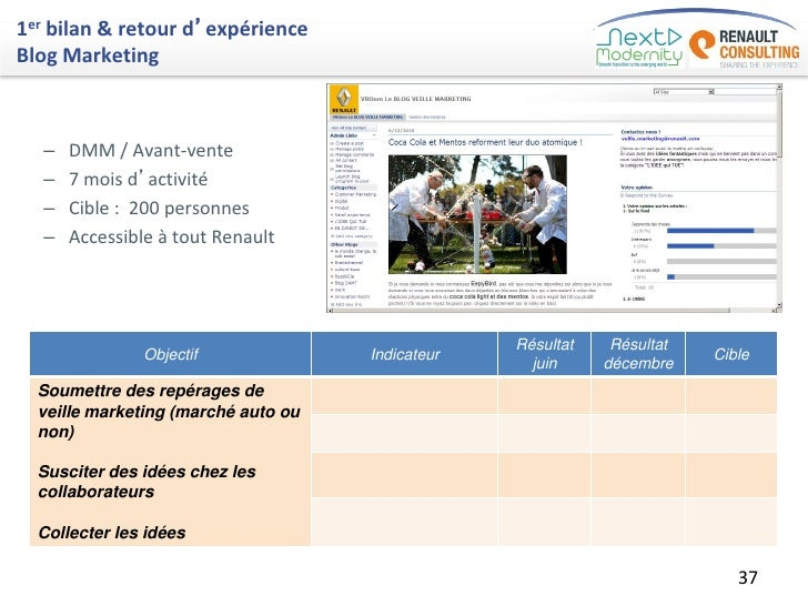 1er bilan & retour d'expérienceBlog Marketing  –   DMM / Avant-vente  –   7 mois d'activité  –   Cible : 200 personnes  – ...