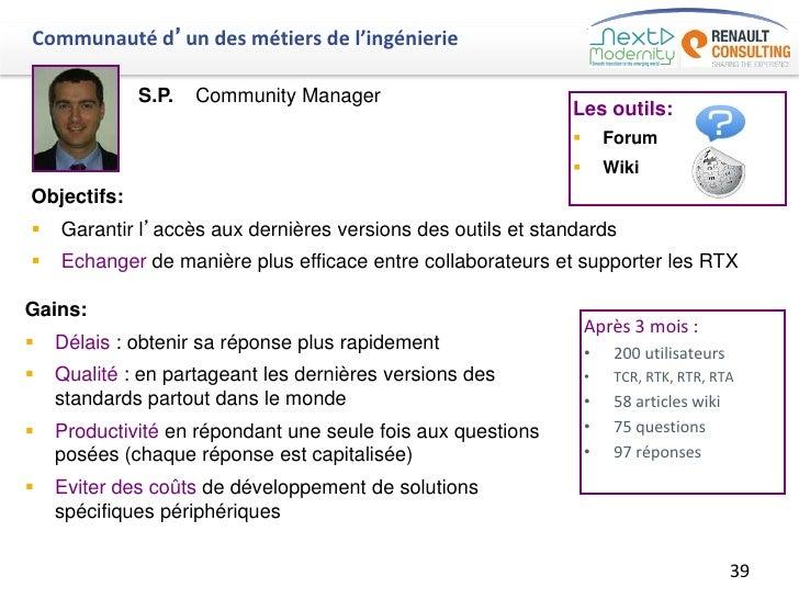 Communauté d'un des métiers de l'ingénierie             S.P.   Community Manager                                          ...