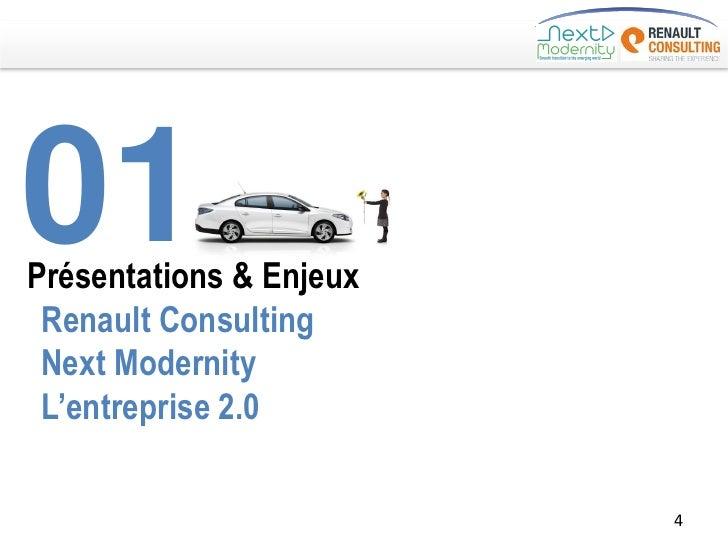 01Présentations & Enjeux Renault Consulting Next Modernity L'entreprise 2.0                         4
