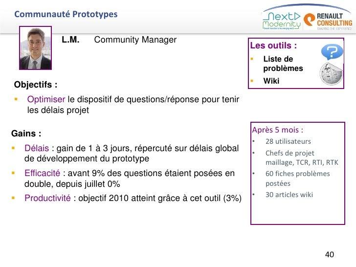 Communauté Prototypes              L.M.    Community Manager                                                              ...