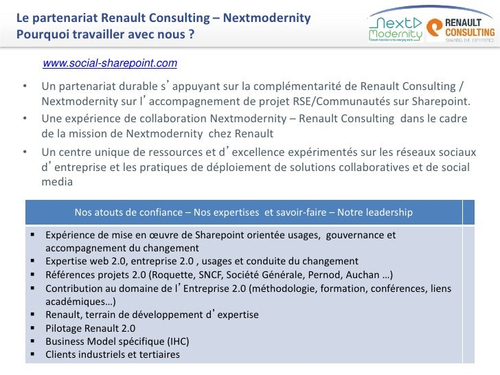 Le partenariat Renault Consulting – NextmodernityPourquoi travailler avec nous ?       www.social-sharepoint.com •     Un ...
