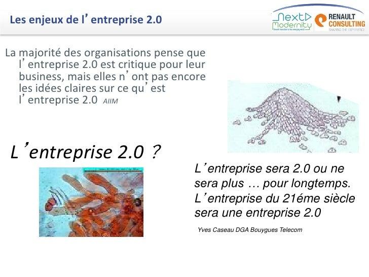 Les enjeux de l'entreprise 2.0La majorité des organisations pense que   l'entreprise 2.0 est critique pour leur   business...