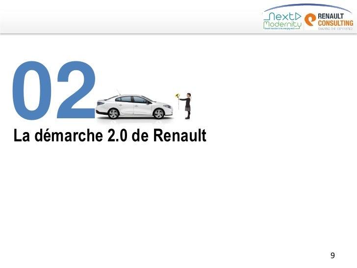 02La démarche 2.0 de Renault                             9