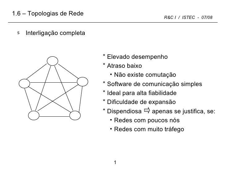 1.6 – Topologias de Rede <ul><li>Interligação completa </li></ul><ul><ul><li>Elevado desempenho </li></ul></ul><ul><ul><li...