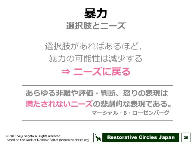 Restorative Circles Japan© 2015 Seiji Nagata All rights reserved. based on the work of Dominic Barter (restorativecircles....