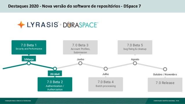 Destaques 2020 - Nova versão do software de repositórios - DSpace 7 Julho 7.0 Beta 4 Batch processing Junho 7.0 Beta 3 Acc...