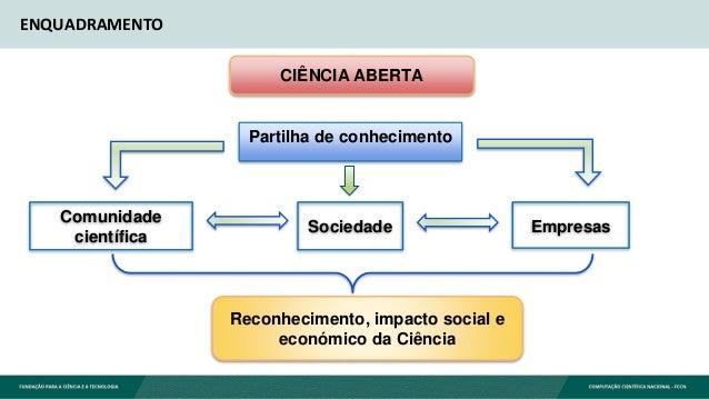 ENQUADRAMENTO Comunidade científica Sociedade Empresas Partilha de conhecimento Reconhecimento, impacto social e económico...