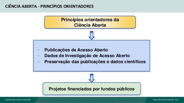 CIÊNCIA ABERTA - PRINCÍPIOS ORIENTADORES Projetos financiados por fundos públicos Princípios orientadores da Ciência Abert...