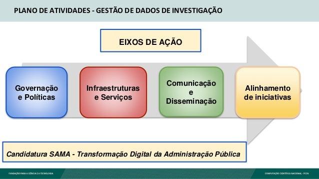 PLANO DE ATIVIDADES - GESTÃO DE DADOS DE INVESTIGAÇÃO Governação e Políticas Infraestruturas e Serviços Comunicação e Diss...