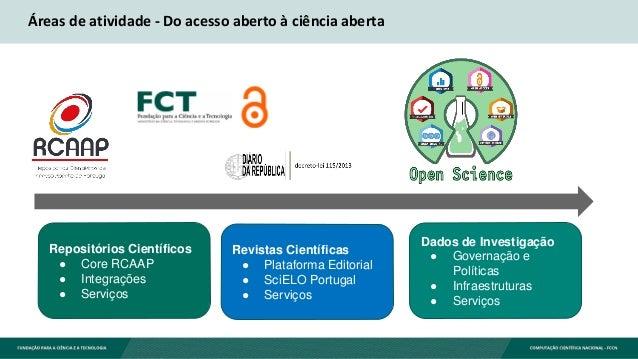 Áreas de atividade - Do acesso aberto à ciência aberta Repositórios Científicos ● Core RCAAP ● Integrações ● Serviços Revi...