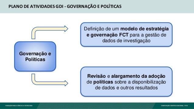 PLANO DE ATIVIDADES GDI - GOVERNAÇÃO E POLÍTICAS Governação e Políticas Definição de um modelo de estratégia e governação ...