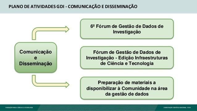 PLANO DE ATIVIDADES GDI - COMUNICAÇÃO E DISSEMINAÇÃO Comunicação e Disseminação 6º Fórum de Gestão de Dados de Investigaçã...