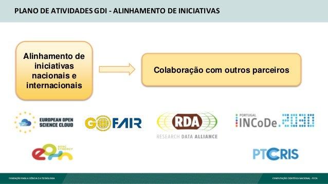 PLANO DE ATIVIDADES GDI - ALINHAMENTO DE INICIATIVAS Alinhamento de iniciativas nacionais e internacionais Colaboração com...