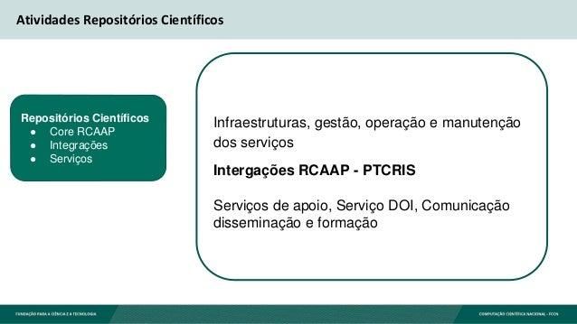 Atividades Repositórios Científicos Repositórios Científicos ● Core RCAAP ● Integrações ● Serviços Infraestruturas, gestão...
