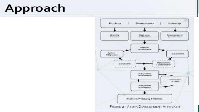 Apresentações da Reunião RCAAP Online