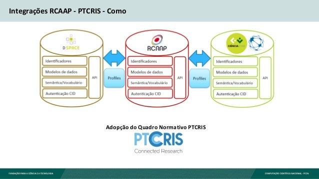 Integrações RCAAP - PTCRIS - Como Adopção do Quadro Normativo PTCRIS