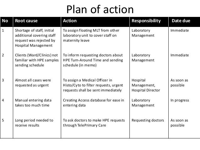 hospital action plan template root cause analysis delay of sample sending to referral