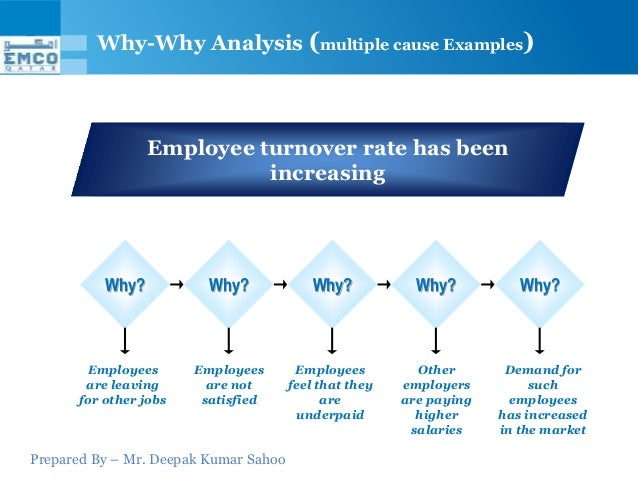 reason for high turnover rate of If you are looking to affect your turnover rates, a good starting point is to do some analysis you can look at year on year results within your business, you can benchmark your industry or roles against competitors and you can set turnover targets and measure against them the equation for measuring.