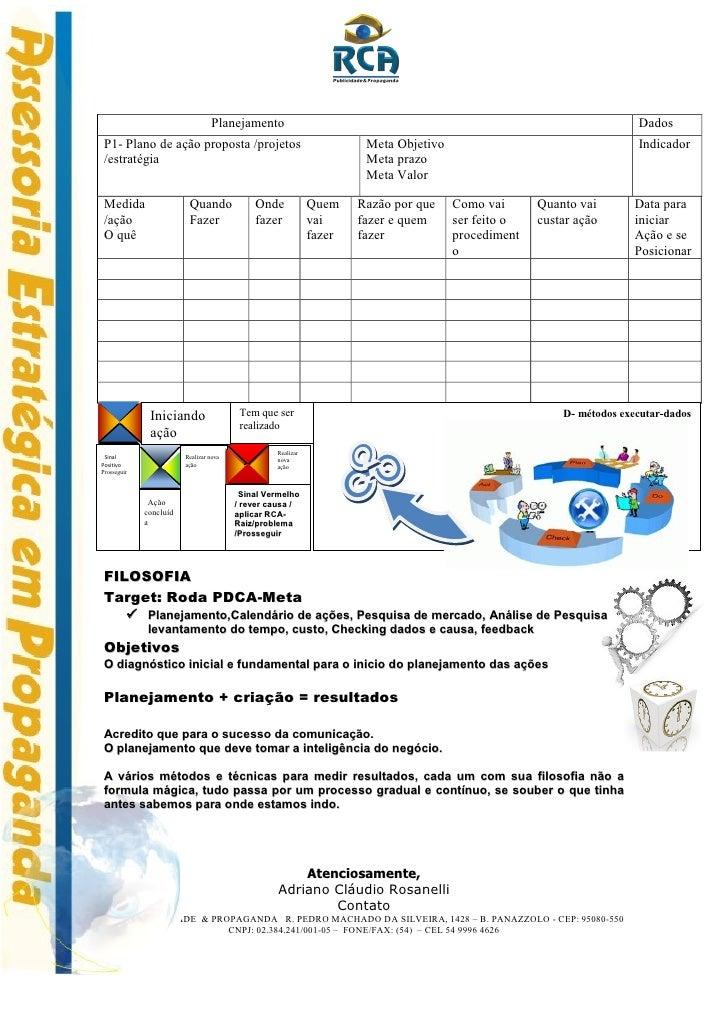 Planejamento                                                                       Dados P1- Plano de ação proposta /proje...