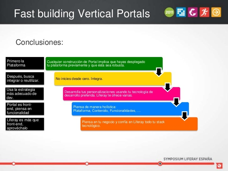 Fast Building Vertical Portals E Learning And Social Network