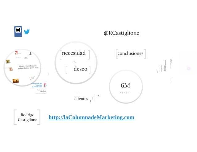 """Rodrigo Castiglione: """"Cómo pensar una campaña de comunicación"""""""