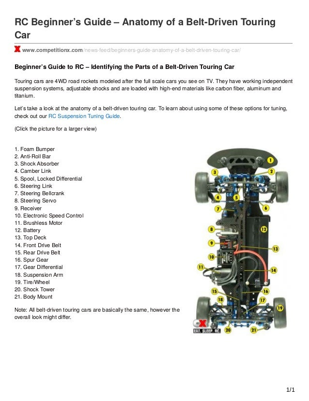 Rc beginners guide anatomy of a belt driven touring car