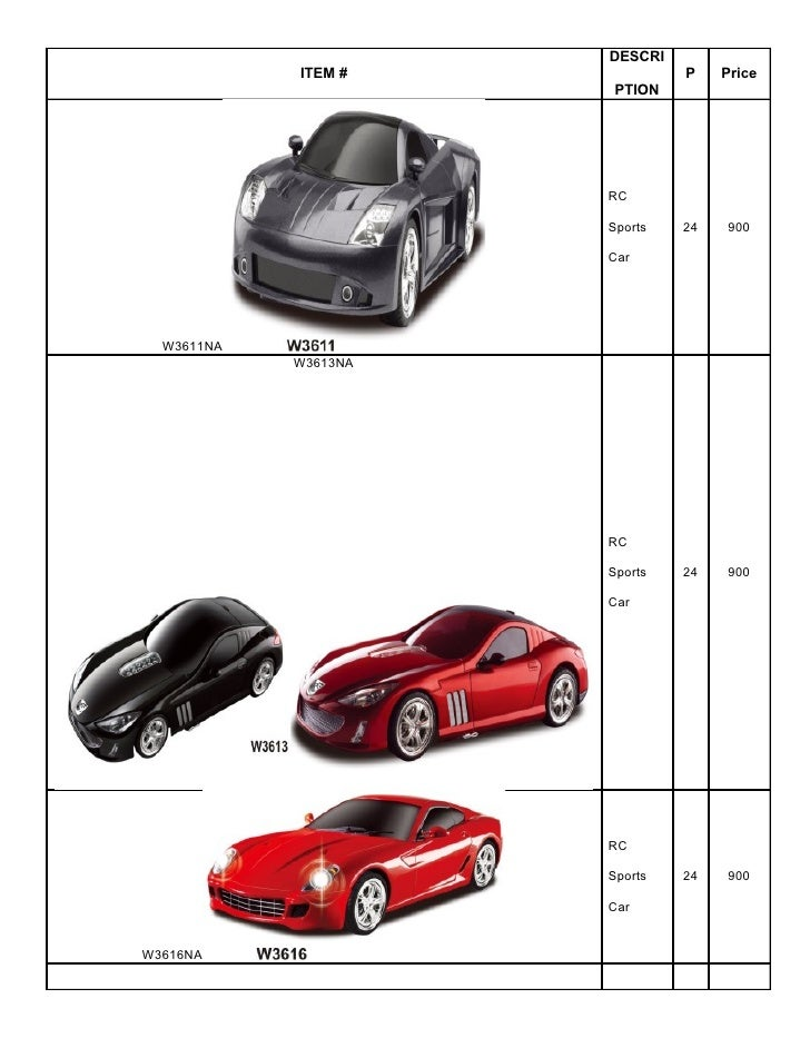 DESCRI             ITEM #             P    Price                       PTION                           RC                 ...