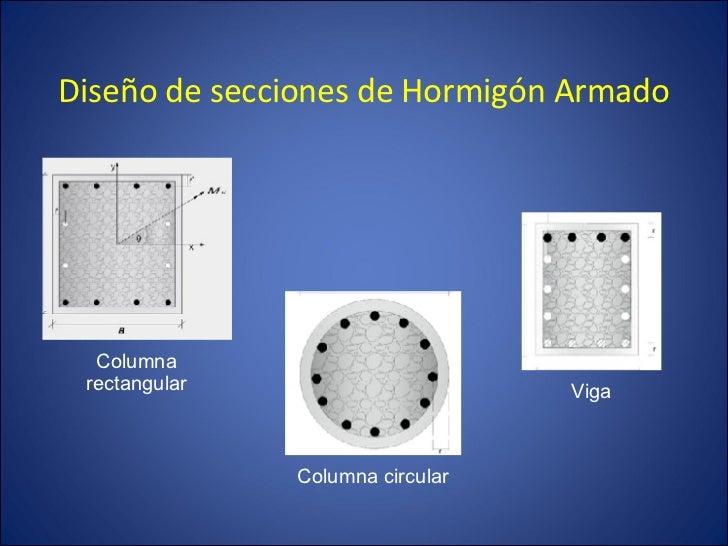 Diseño de secciones de Hormigón Armado Columna rectangular Columna circular Viga