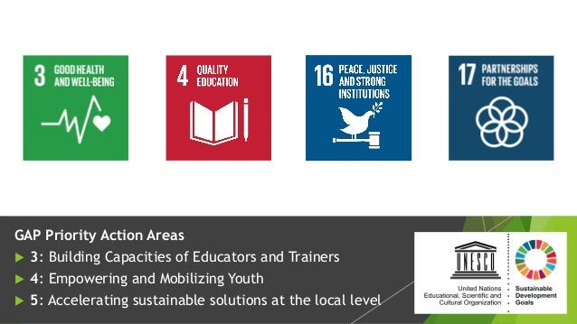 GAP Priority Action Areas  3: Building Capacities of Educators and Trainers  4: Empowering and Mobilizing Youth  5: Acc...