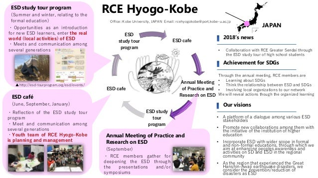 RCE Hyogo-Kobe • A platform of a dialogue among various ESD stakeholders • Promote new collaborations among them with the ...