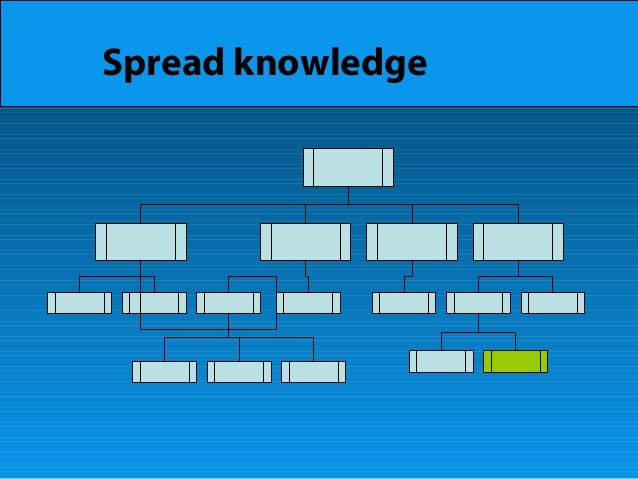 Spread knowledge