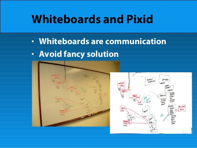 Whiteboards and Pixid • Whiteboards are communication • Avoid fancy solution