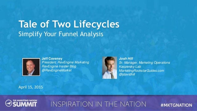 Tale of Two Lifecycles Simplify Your Funnel Analysis April 15, 2015 Jeff Coveney President, RevEngine Marketing RevEngine ...