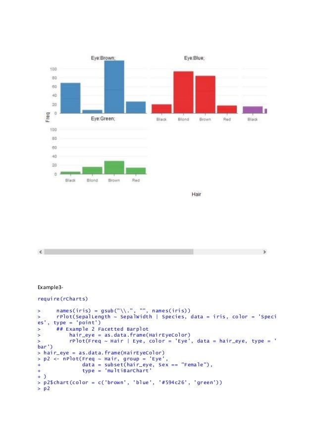 Some Examples in R- [Data Visualization--R graphics]