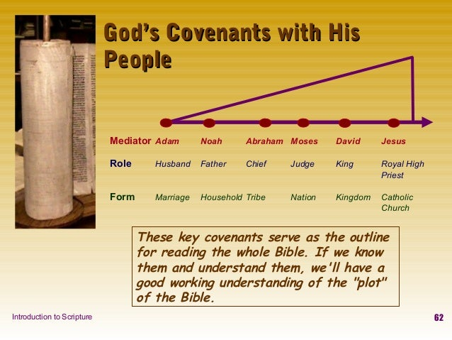 62 Gods Covenants With His People Mediator Adam Noah Abraham Moses David Jesus