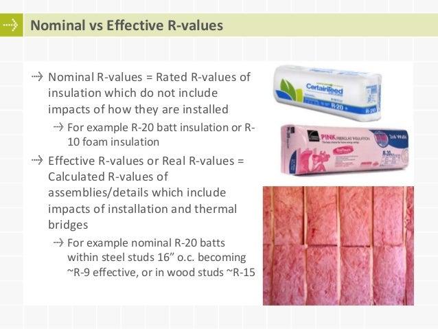 Moving towards more energy efficient building enclosures for Batt insulation r values
