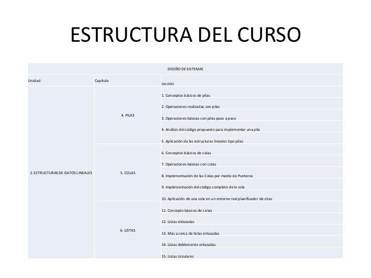 ESTRUCTURA DEL CURSO                                                             DISEÑO DE SISTEMASUnidad                 ...