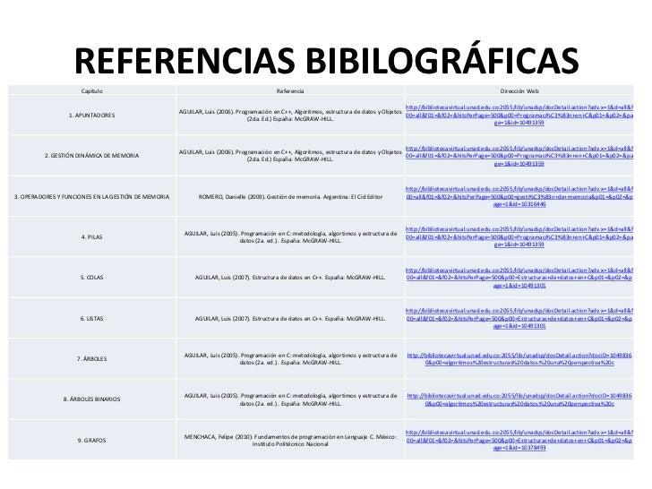 REFERENCIAS BIBILOGRÁFICAS                     Capítulo                                                            Referen...