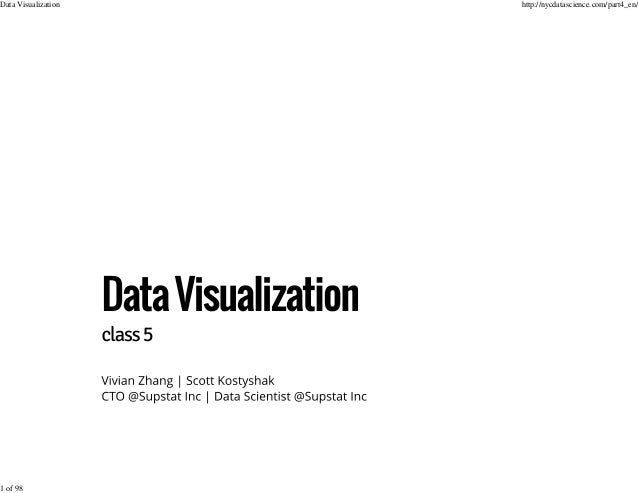 Data Visualization  1 of 98  http://nycdatascience.com/part4_en/