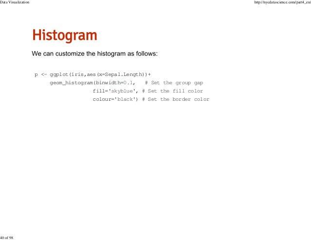 R class 5 -data visualization