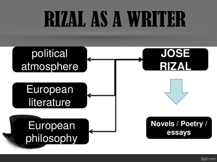 Jose Rizal First Travel Abroad