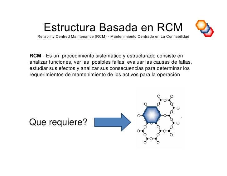 RCM - Es un procedimiento sistemático y estructurado consiste enanalizar funciones, ver las posibles fallas, evaluar las c...