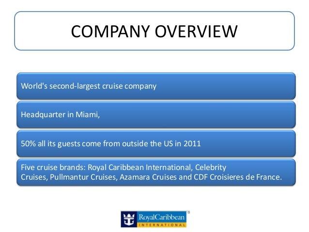 Royal caribbean marketing project
