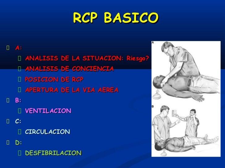 RCP BASICO                           AAPERTURA DE LA VIA AEREA