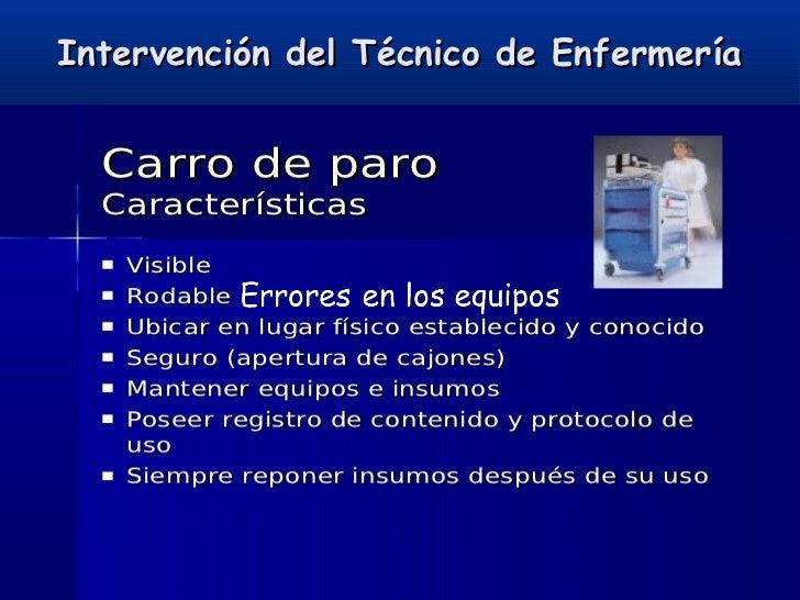 Intervención del Técnico de Enfermería